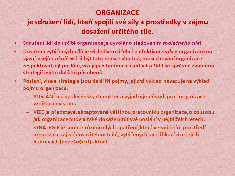 6 Teorie a praxe moderního managementu pracuje se třemi základními pojmy: 1.ORGANIZACE označuje prostředí, ve kterém je vliv na lidské činnosti cílevě