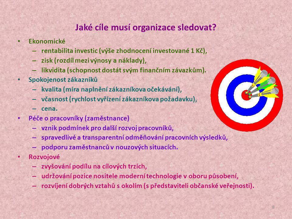 7 ORGANIZACE je sdružení lidí, kteří spojili své síly a prostředky v zájmu dosažení určitého cíle. Sdružení lidí do určité organizace je vyvoláno sled