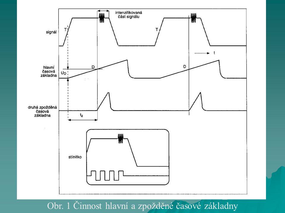 Druhá časová základna osciloskopu  Z blokového schématu na obr.