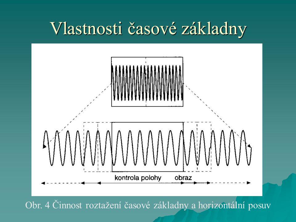 Vlastnosti časové základny Obr. 4 Činnost roztažení časové základny a horizontální posuv