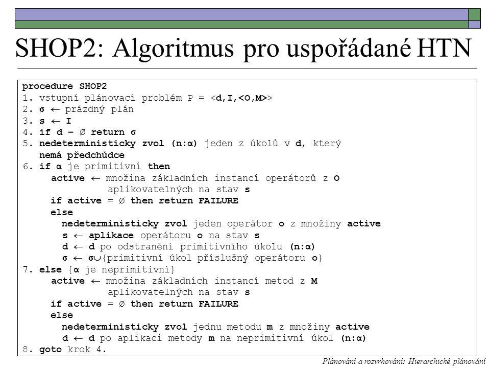 SHOP2: Algoritmus pro uspořádané HTN procedure SHOP2 1. vstupní plánovací problém P = > 2. σ  prázdný plán 3. s  I 4. if d = Ø return σ 5. nedetermi