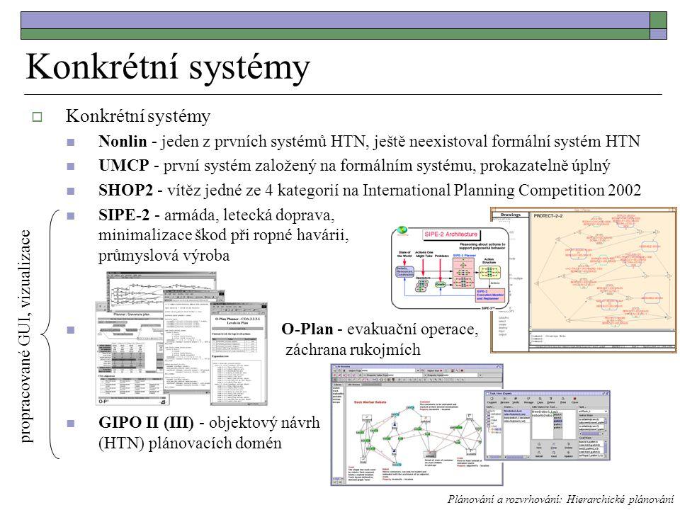  Konkrétní systémy Nonlin - jeden z prvních systémů HTN, ještě neexistoval formální systém HTN UMCP - první systém založený na formálním systému, prokazatelně úplný SHOP2 - vítěz jedné ze 4 kategorií na International Planning Competition 2002 SIPE-2 - armáda, letecká doprava, minimalizace škod při ropné havárii, průmyslová výroba O-Plan - evakuační operace, záchrana rukojmích GIPO II (III) - objektový návrh (HTN) plánovacích domén Konkrétní systémy Plánování a rozvrhování: Hierarchické plánování propracované GUI, vizualizace