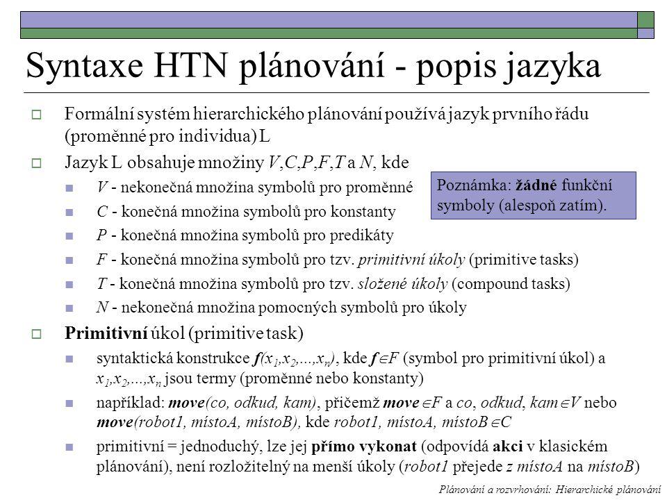 Syntaxe HTN plánování - pokračování  Složený úkol (compound task) syntaktická konstrukce t(x 1,x 2,...,x n ), kde t  T (symbol pro složený úkol) a x 1,x 2,...,x n jsou termy (proměnné nebo konstanty) například: transfer(co, odkud, kam), kde transfer  T a co, odkud, kam  V nebo transfer(kontejner1, místoA, místoB), kde kontejner1, místoA, místoB  C složený = nutno provést více kroků (podúkolů), nelze vykonat přímo (kontejner1 je třeba nejdřív naložit na robota, pak přemístit robota místoA  místoB a vyložit)  Cílový úkol (goal task) syntaktická konstrukce achieve[l], kde l literál (tedy atomická formule nebo její negace, atomická formule je tvaru p(y 1,y 2,...,y n ), kde p  P (predikátový symbol) a y 1,y 2,...,y n jsou termy (proměnné nebo konstanty)) například: achieve[at(co, kde)], přičemž at  P a co, kde  V nebo achieve[at(kontejner1, místoB)], kde kontejner1, místoB  C určuje, co je třeba splnit, v klasickém plánování odpovídá části cílového stavu, podobný složenému úkolu - nelze vykonat přímo  Složené a cílové úkoly = neprimitivní úkoly (non-primitive tasks) Plánování a rozvrhování: Hierarchické plánování