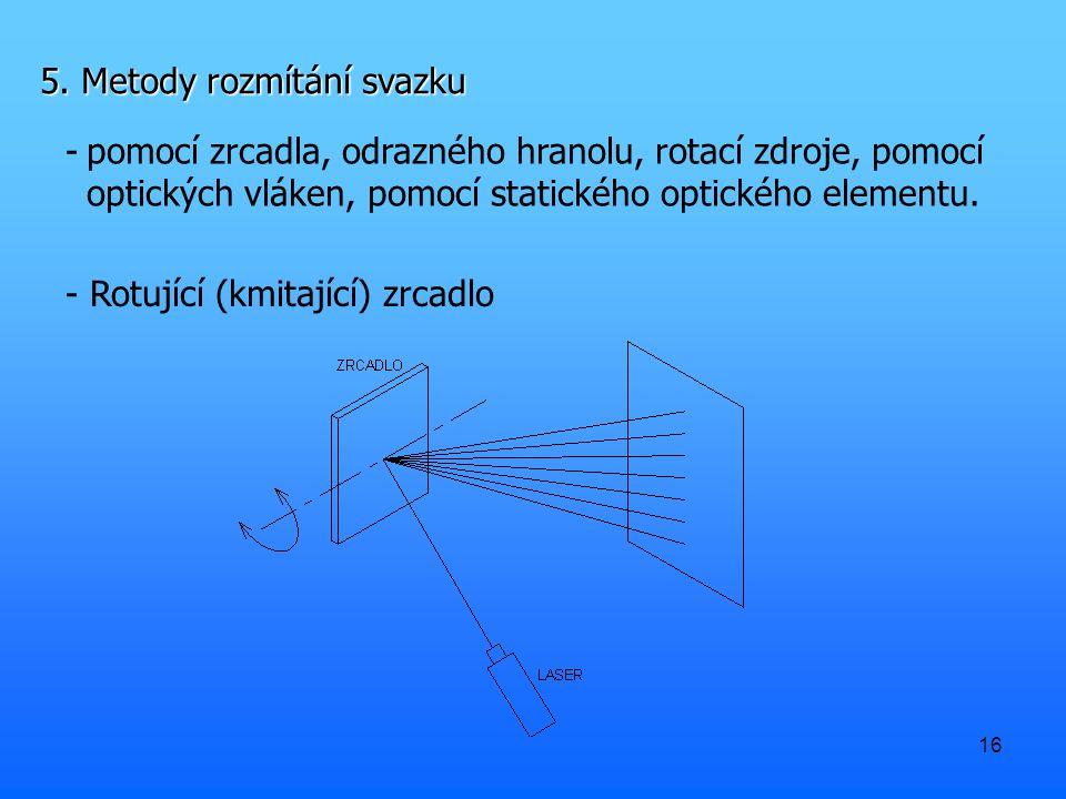 16 5. Metody rozmítání svazku -pomocí zrcadla, odrazného hranolu, rotací zdroje, pomocí optických vláken, pomocí statického optického elementu. - Rotu