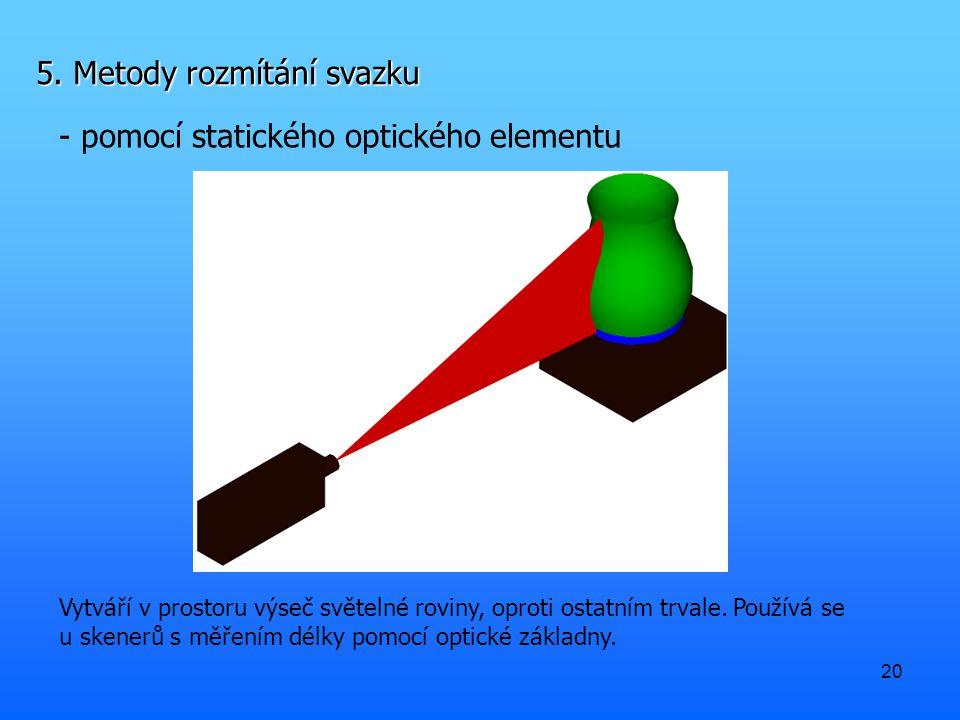 20 5. Metody rozmítání svazku - pomocí statického optického elementu Vytváří v prostoru výseč světelné roviny, oproti ostatním trvale. Používá se u sk