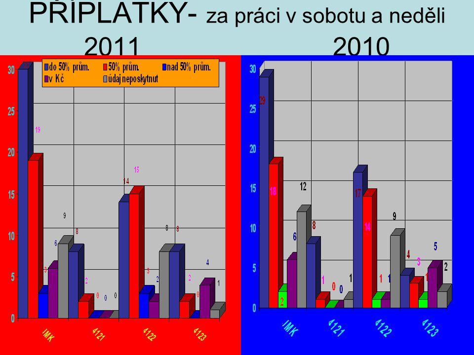 PŘÍPLATKY- za práci v sobotu a neděli 2011 2010
