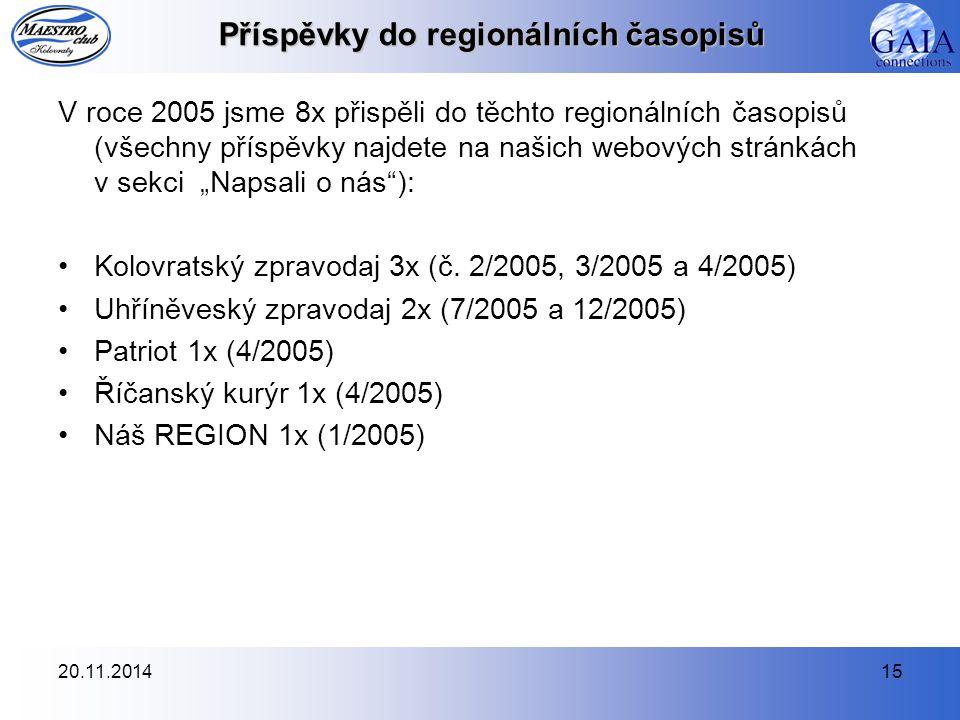 20.11.201415 Příspěvky do regionálních časopisů V roce 2005 jsme 8x přispěli do těchto regionálních časopisů (všechny příspěvky najdete na našich webo