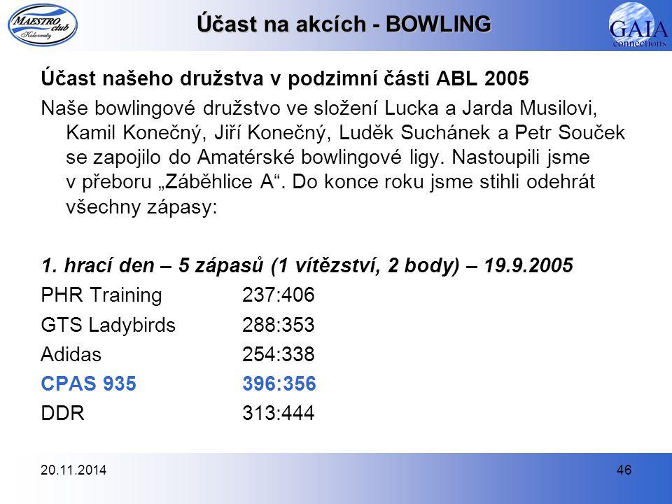20.11.201446 Účast na akcích - BOWLING Účast našeho družstva v podzimní části ABL 2005 Naše bowlingové družstvo ve složení Lucka a Jarda Musilovi, Kam