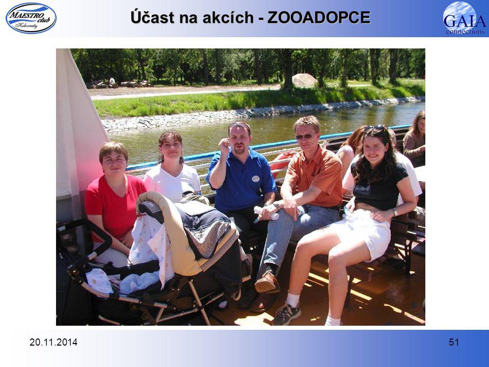 20.11.201451 Účast na akcích - ZOOADOPCE