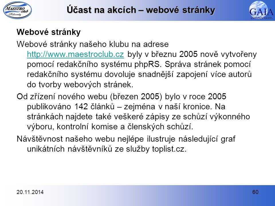 20.11.201460 Účast na akcích – webové stránky Webové stránky Webové stránky našeho klubu na adrese http://www.maestroclub.cz byly v březnu 2005 nově v