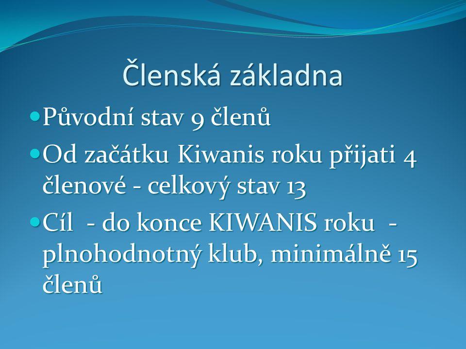 Členská základna Původní stav 9 členů Původní stav 9 členů Od začátku Kiwanis roku přijati 4 členové - celkový stav 13 Od začátku Kiwanis roku přijati 4 členové - celkový stav 13 Cíl - do konce KIWANIS roku - plnohodnotný klub, minimálně 15 členů Cíl - do konce KIWANIS roku - plnohodnotný klub, minimálně 15 členů