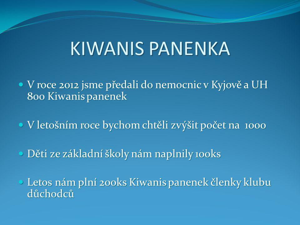 KIWANIS PANENKA V roce 2012 jsme předali do nemocnic v Kyjově a UH 800 Kiwanis panenek V roce 2012 jsme předali do nemocnic v Kyjově a UH 800 Kiwanis panenek V letošním roce bychom chtěli zvýšit počet na 1000 V letošním roce bychom chtěli zvýšit počet na 1000 Děti ze základní školy nám naplnily 100ks Děti ze základní školy nám naplnily 100ks Letos nám plní 200ks Kiwanis panenek členky klubu důchodců Letos nám plní 200ks Kiwanis panenek členky klubu důchodců