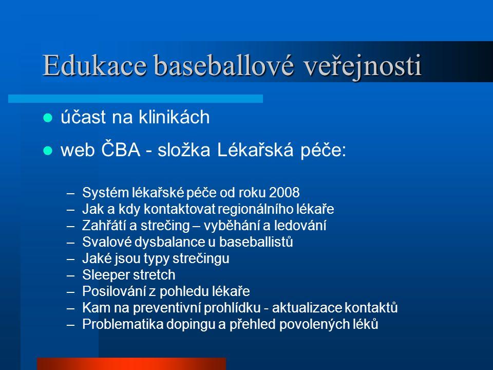 Edukace baseballové veřejnosti účast na klinikách web ČBA - složka Lékařská péče: –Systém lékařské péče od roku 2008 –Jak a kdy kontaktovat regionální