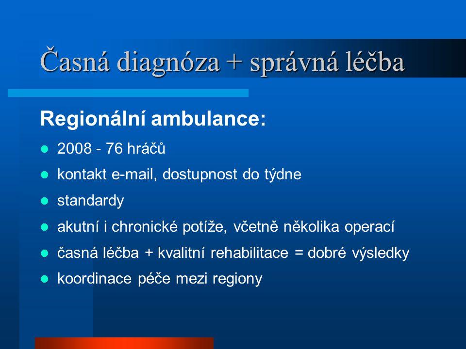 Časná diagnóza + správná léčba Regionální ambulance: 2008 - 76 hráčů kontakt e-mail, dostupnost do týdne standardy akutní i chronické potíže, včetně n