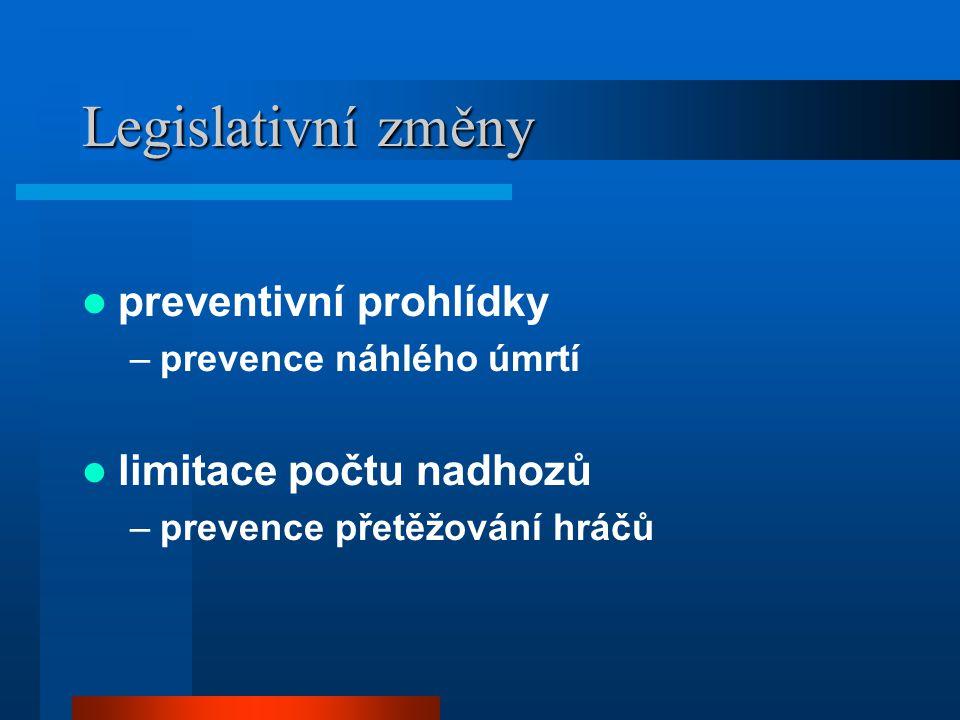 Legislativní změny preventivní prohlídky –prevence náhlého úmrtí limitace počtu nadhozů –prevence přetěžování hráčů