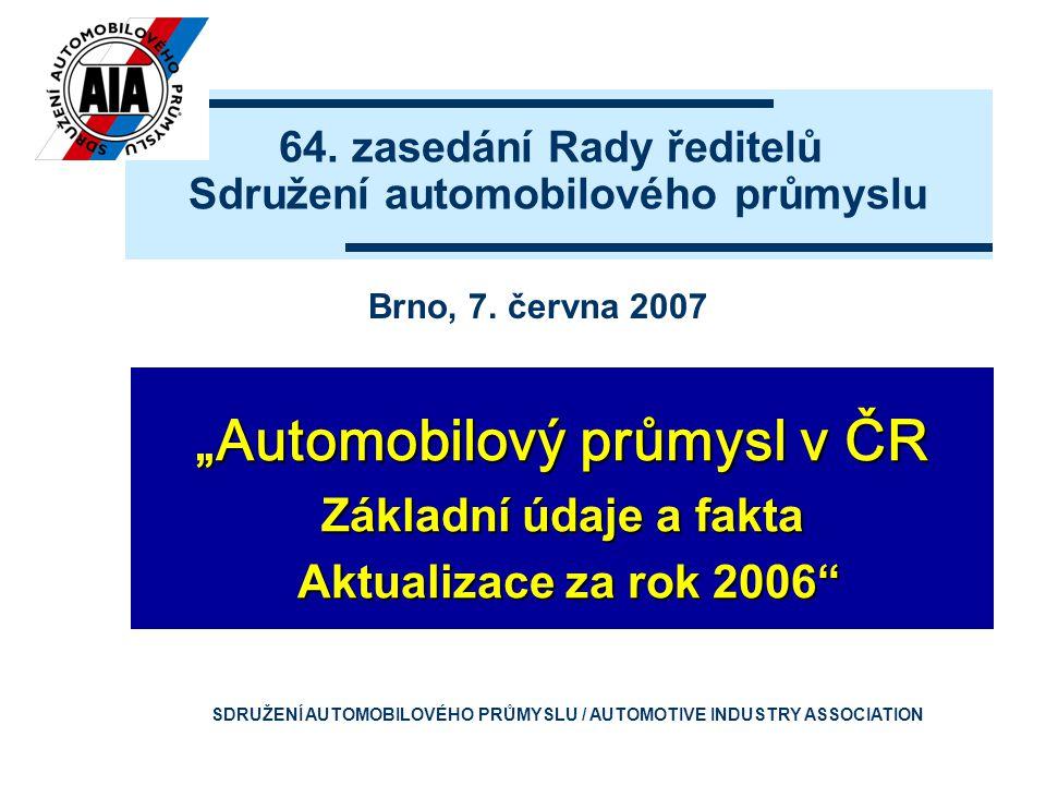 22 Automobilový průmysl ČR zaměstnává stále více pracovníků (Sdružení AP k 31.12.2006 celkem: 117 963 osob )
