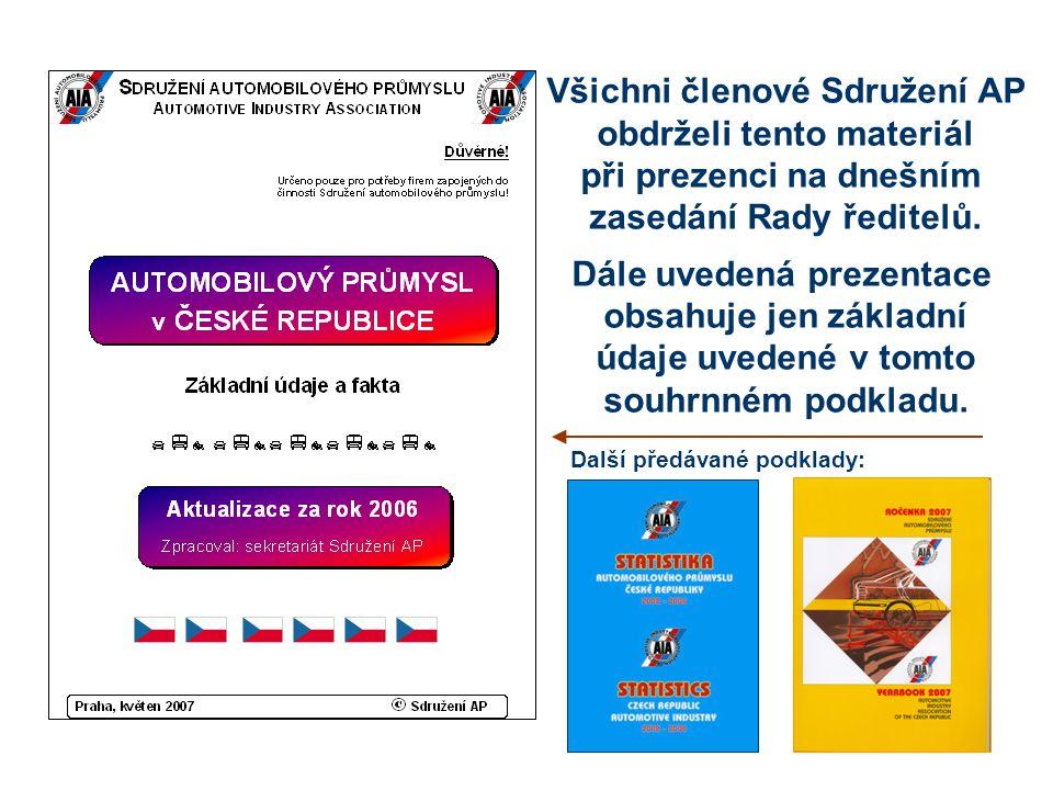 II. Vývoj výroby vozidel a rozvoj dodavatelského sektoru