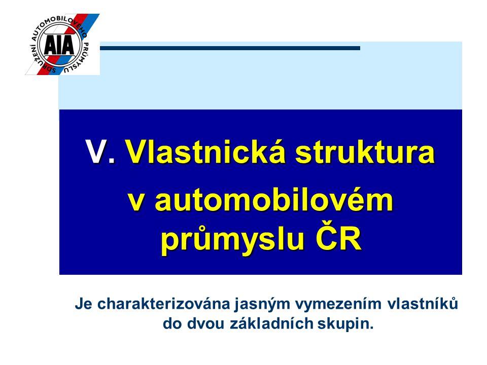 V. Vlastnická struktura v automobilovém průmyslu ČR Je charakterizována jasným vymezením vlastníků do dvou základních skupin.