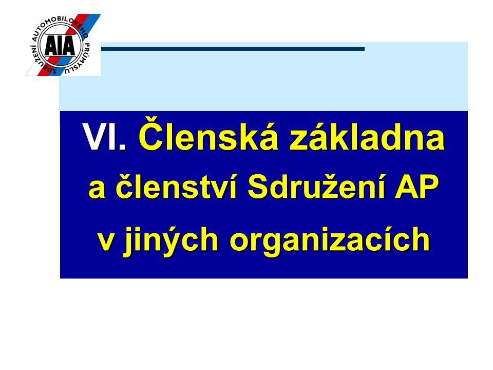 VI. Členská základna a členství Sdružení AP v jiných organizacích