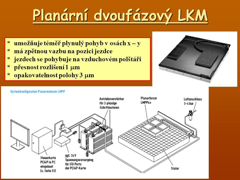 Planární dvoufázový LKM *umožňuje téměř plynulý pohyb v osách x – y *má zpětnou vazbu na pozici jezdce *jezdech se pohybuje na vzduchovém polštáři *př
