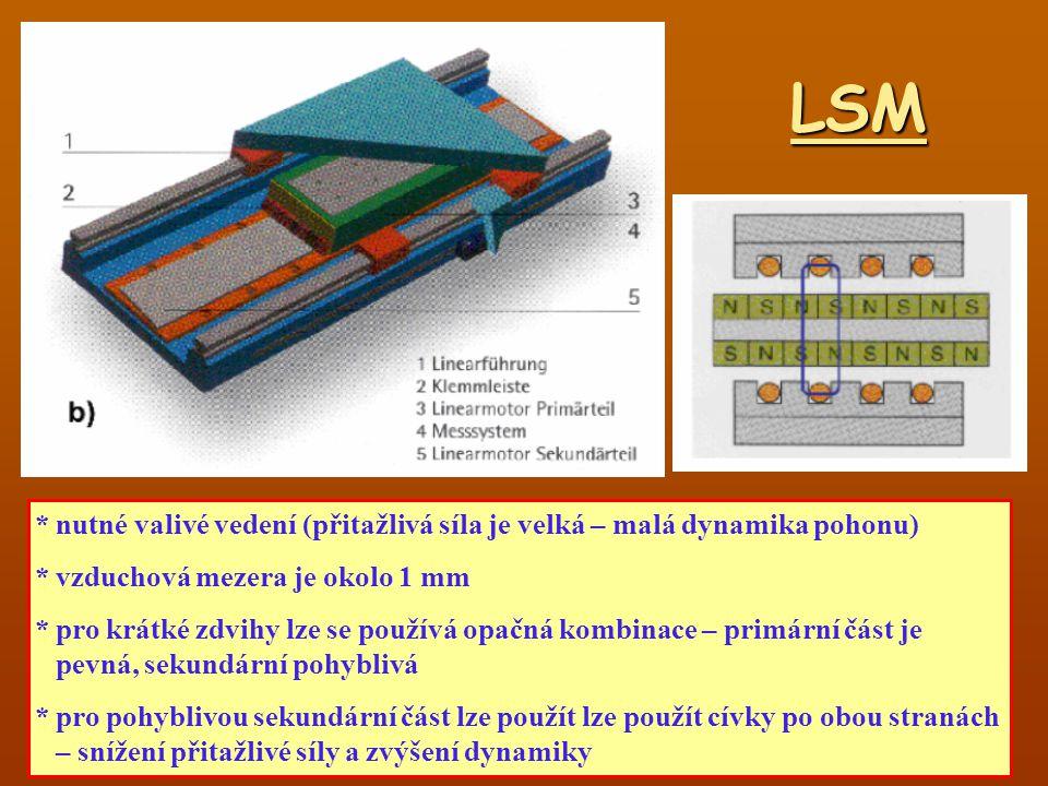 LSM *nutné valivé vedení (přitažlivá síla je velká – malá dynamika pohonu) *vzduchová mezera je okolo 1 mm *pro krátké zdvihy lze se používá opačná ko