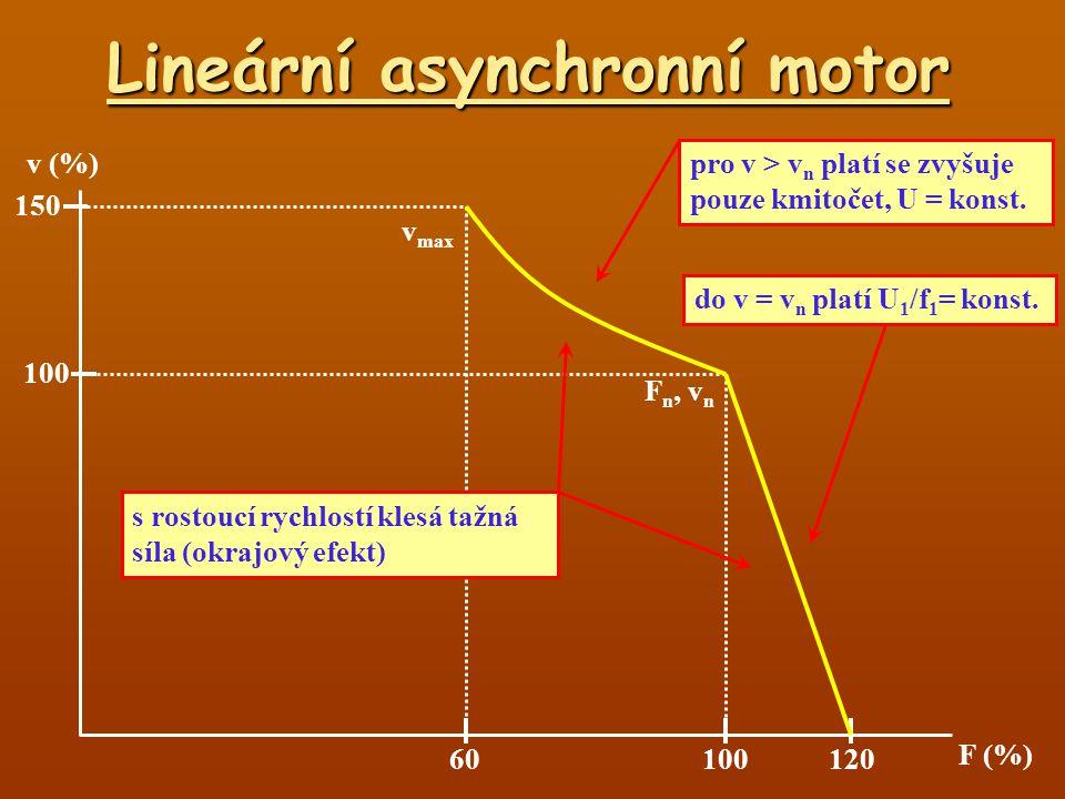 v (%) F (%) 100 60 F n, v n v max 120 150 s rostoucí rychlostí klesá tažná síla (okrajový efekt) do v = v n platí U 1 /f 1 = konst. pro v > v n platí