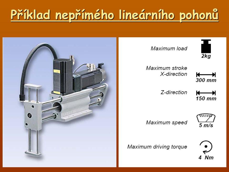 Příklad nepřímého lineárního pohonů