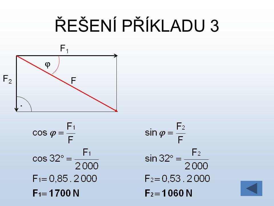 ŘEŠENÍ PŘÍKLADU 3  F2F2 F1F1 F