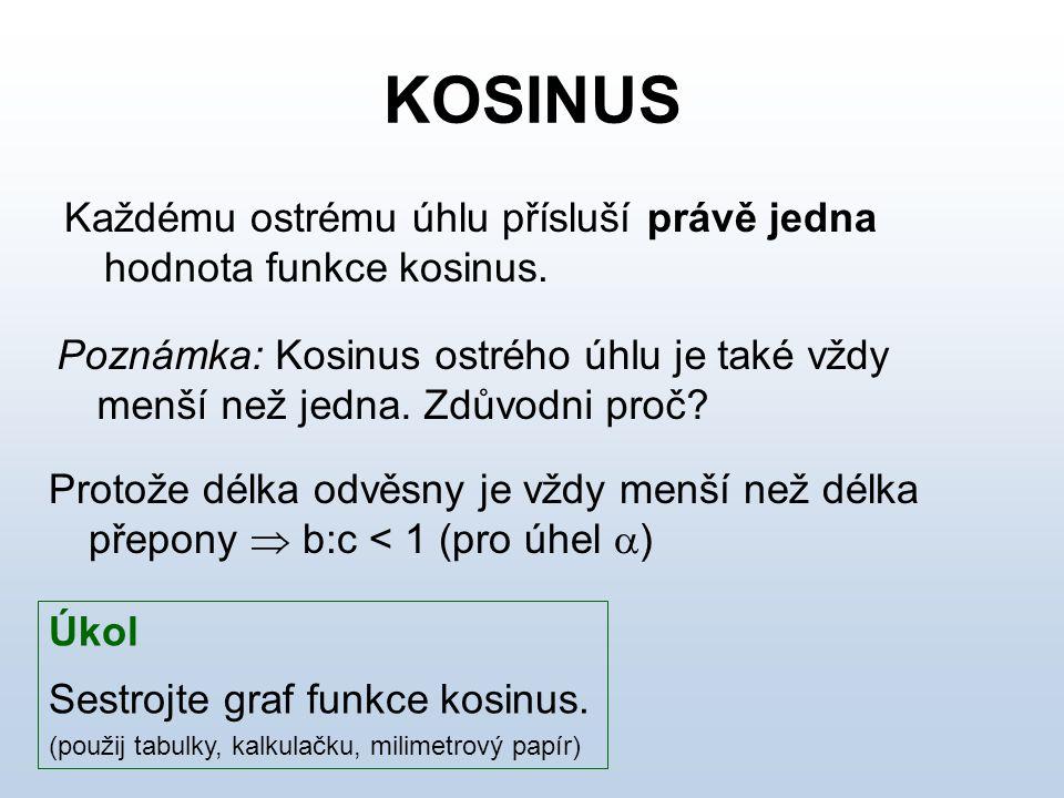 KOSINUS Každému ostrému úhlu přísluší právě jedna hodnota funkce kosinus. Úkol Sestrojte graf funkce kosinus. (použij tabulky, kalkulačku, milimetrový