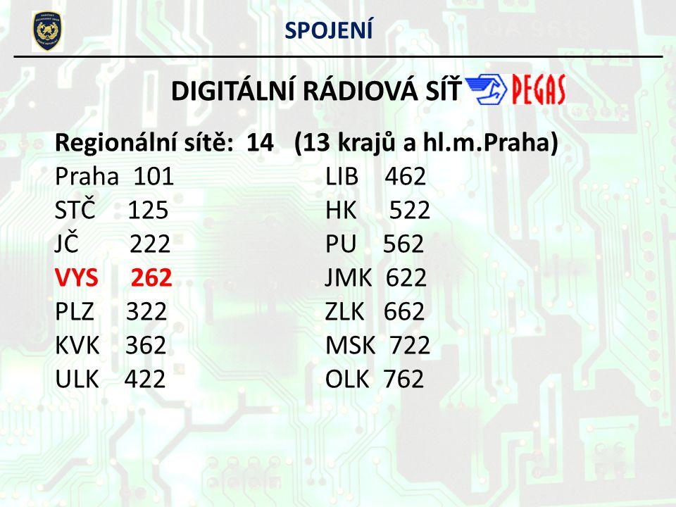 SPOJENÍ DIGITÁLNÍ RÁDIOVÁ SÍŤ Regionální sítě: 14 (13 krajů a hl.m.Praha) Praha 101 LIB 462 STČ 125 HK 522 JČ 222 PU 562 VYS 262 JMK 622 PLZ 322 ZLK 6