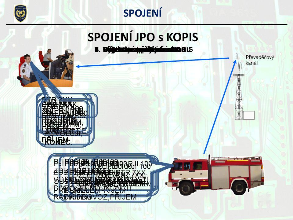 SPOJENÍ SPOJENÍ JPO s KOPIS Převaděčový kanál 1. Navázání spojení s KOPIS PJI 100, PJI 100 ZDE PTR 7XX, PŘÍJEM PJI 100 NA PŘÍJMU 2. Výjezd jednotky k