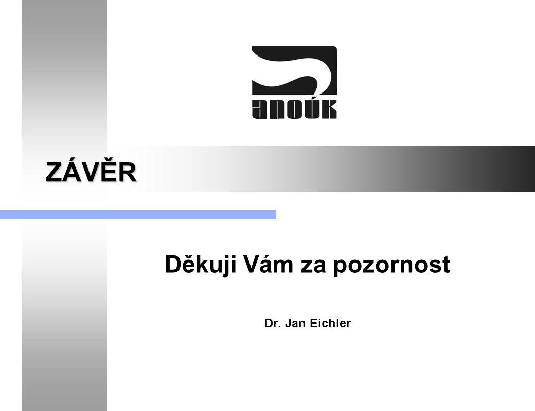 ZÁVĚR Děkuji Vám za pozornost Dr. Jan Eichler