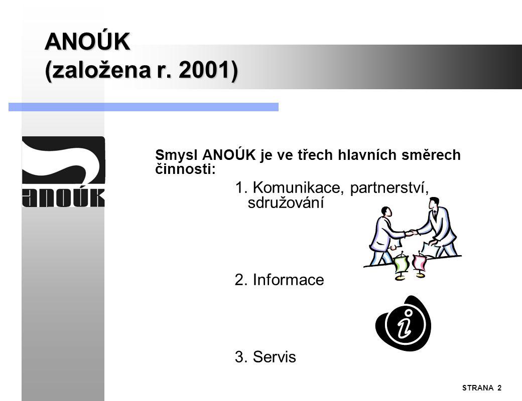 STRANA 2 ANOÚK (založena r. 2001) Smysl ANOÚK je ve třech hlavních směrech činnosti: 1. Komunikace, partnerství, sdružování 2. Informace 3. Servis
