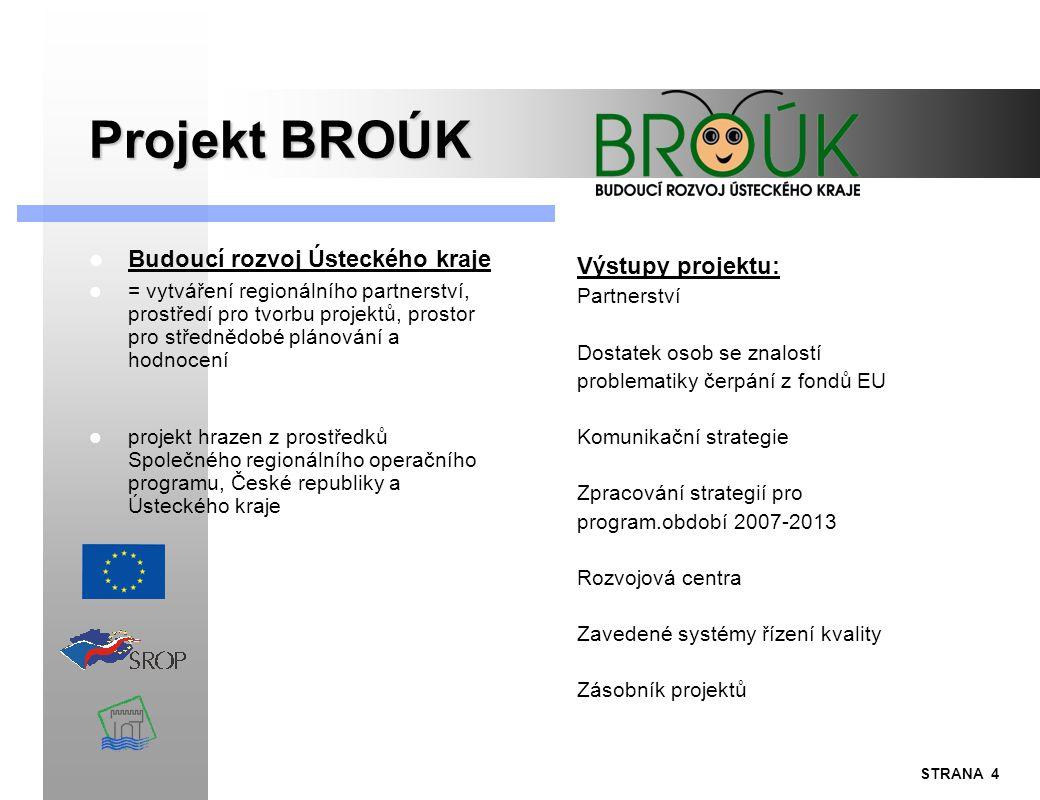 STRANA 4 Projekt BROÚK Budoucí rozvoj Ústeckého kraje = vytváření regionálního partnerství, prostředí pro tvorbu projektů, prostor pro střednědobé plá