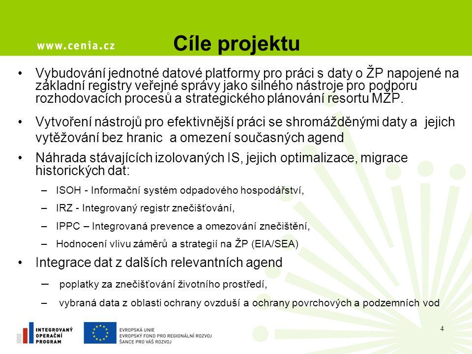 Cíle projektu Vybudování jednotné datové platformy pro práci s daty o ŽP napojené na základní registry veřejné správy jako silného nástroje pro podporu rozhodovacích procesů a strategického plánování resortu MŽP.