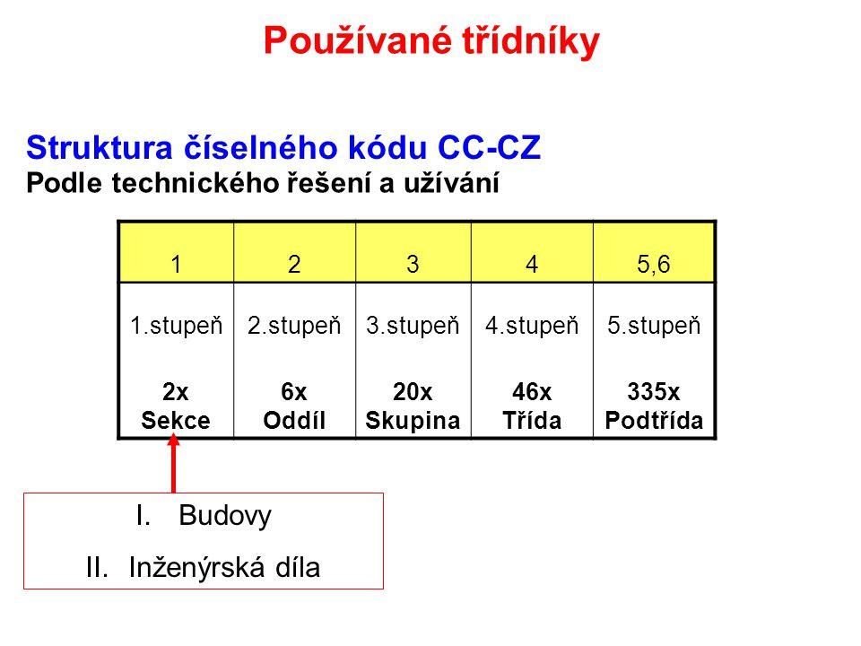 Struktura číselného kódu CC-CZ 12345,6 1.stupeň2.stupeň3.stupeň4.stupeň5.stupeň 2x Sekce 6x Oddíl 20x Skupina 46x Třída 335x Podtřída Používané třídní