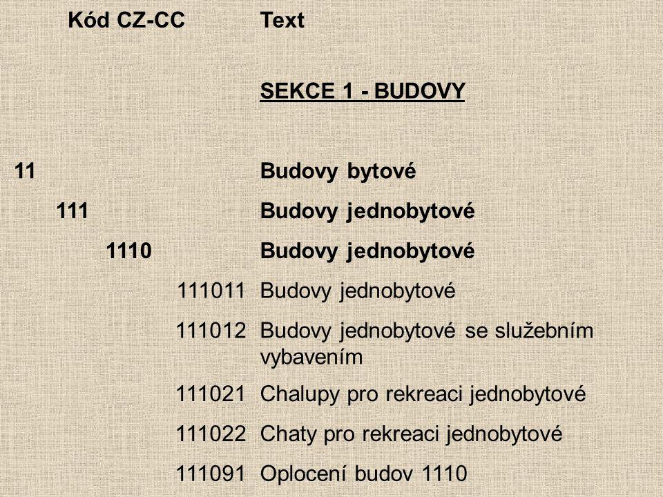 Kód CZ-CCText SEKCE 1 - BUDOVY 11Budovy bytové 111Budovy jednobytové 1110Budovy jednobytové 111011Budovy jednobytové 111012Budovy jednobytové se služe
