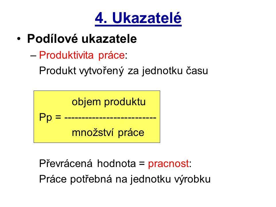 4. Ukazatelé Podílové ukazatele –Produktivita práce: Produkt vytvořený za jednotku času objem produktu Pp = -------------------------- množství práce