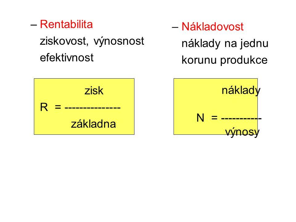 –Rentabilita ziskovost, výnosnost efektivnost zisk R = --------------- základna – Nákladovost náklady na jednu korunu produkce náklady N = -----------
