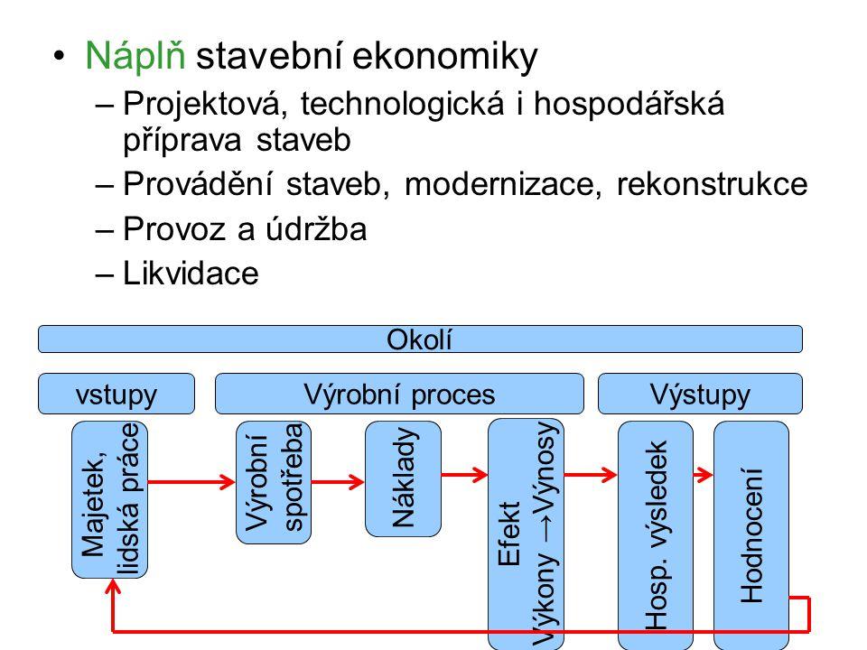 Používané třídníky CC-CZ – Od roku 2004 – Nahrazuje KSD – Classification of Types of Constructions = CC Czech = CZ – Statistické účely – Nezahrnuje stavební práce a technolog.