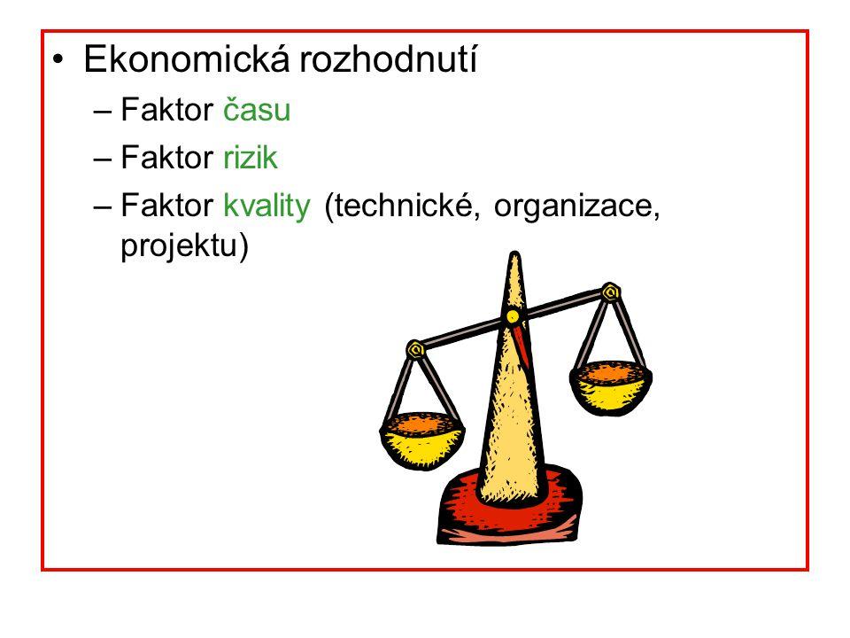 Ekonomická rozhodnutí –Faktor času –Faktor rizik –Faktor kvality (technické, organizace, projektu)