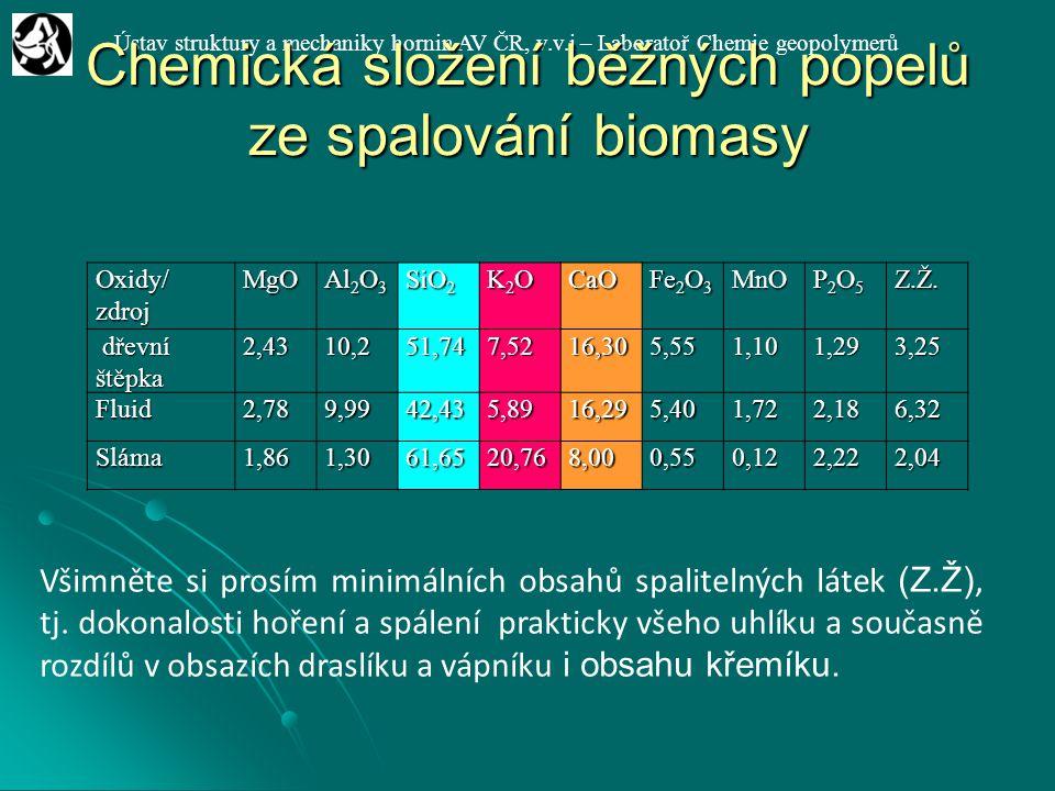 Ústav struktury a mechaniky hornin AV ČR, v.v.i – Laboratoř Chemie geopolymerů Chemická složení běžných popelů ze spalování biomasy Oxidy/ zdroj MgO A