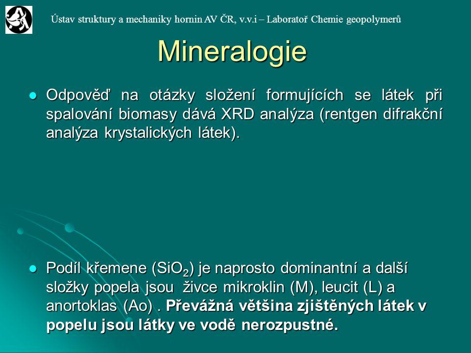 Ústav struktury a mechaniky hornin AV ČR, v.v.i – Laboratoř Chemie geopolymerů Mineralogie Odpověď na otázky složení formujících se látek při spalován