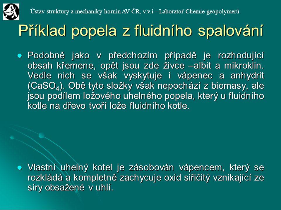 Ústav struktury a mechaniky hornin AV ČR, v.v.i – Laboratoř Chemie geopolymerů Příklad popela z fluidního spalování Podobně jako v předchozím případě