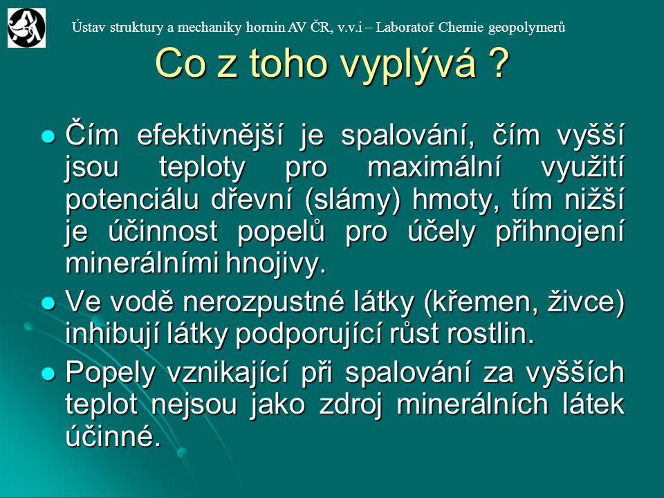 Ústav struktury a mechaniky hornin AV ČR, v.v.i – Laboratoř Chemie geopolymerů Co z toho vyplývá ? Čím efektivnější je spalování, čím vyšší jsou teplo
