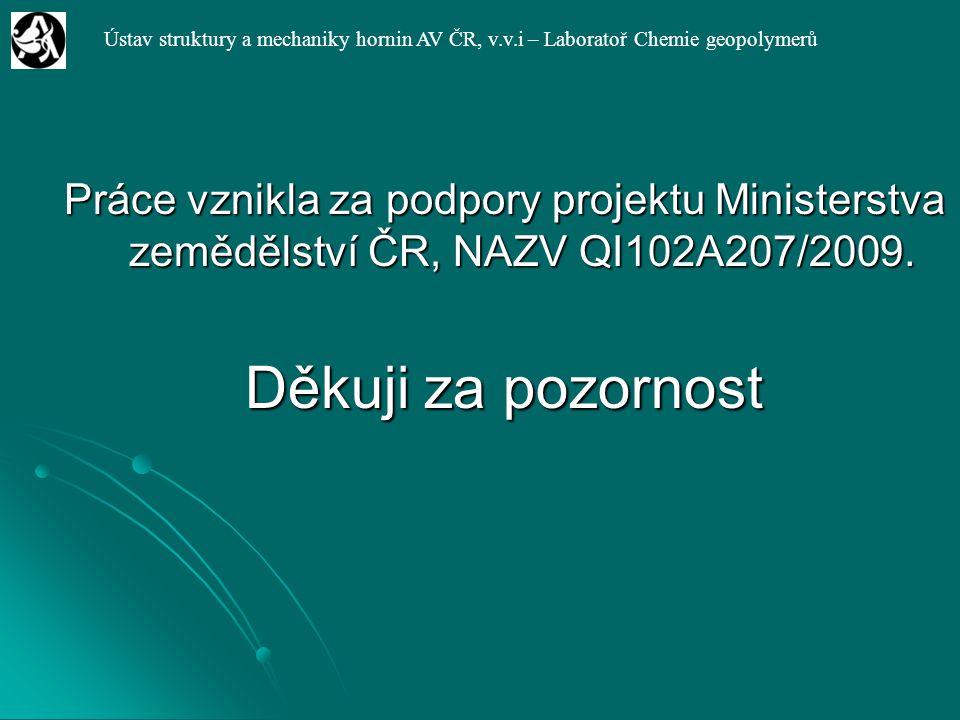 Ústav struktury a mechaniky hornin AV ČR, v.v.i – Laboratoř Chemie geopolymerů Práce vznikla za podpory projektu Ministerstva zemědělství ČR, NAZV QI1