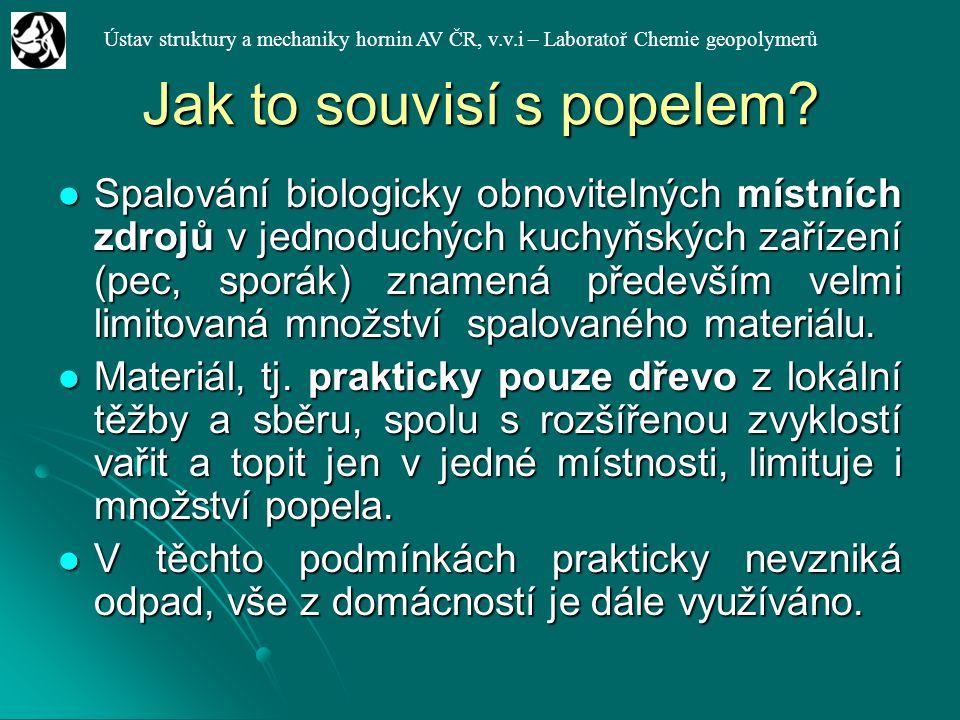 Ústav struktury a mechaniky hornin AV ČR, v.v.i – Laboratoř Chemie geopolymerů Jak to souvisí s popelem? Spalování biologicky obnovitelných místních z