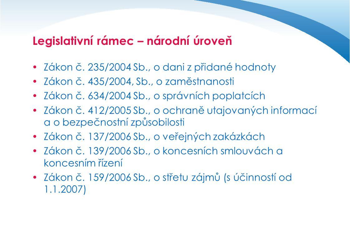 Legislativní rámec – národní úroveň  Zákon č.235/2004 Sb., o dani z přidané hodnoty  Zákon č.