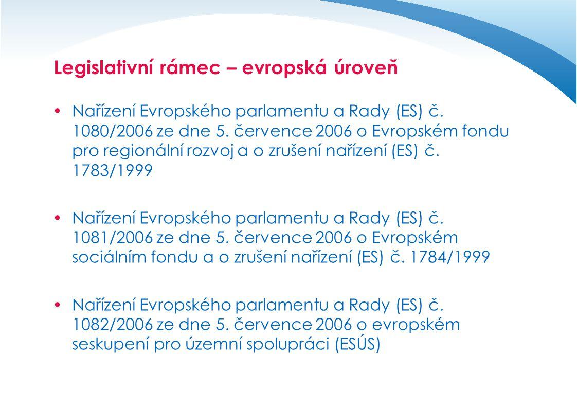 Legislativní rámec – evropská úroveň  Nařízení Evropského parlamentu a Rady (ES) č.