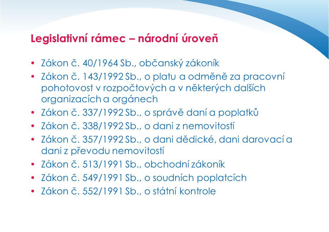 Legislativní rámec – národní úroveň  Zákon č.40/1964 Sb., občanský zákoník  Zákon č.
